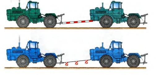 4. Какое буксирное устройство необходимо применять при буксировке самоходной машины с неисправными двигателем и коробкой перемены передач?