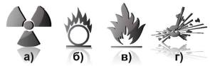 1-8 Какой из приведенных символов указывает на опасность взрыва подклассов 1.1, 1.2 и 1.3?